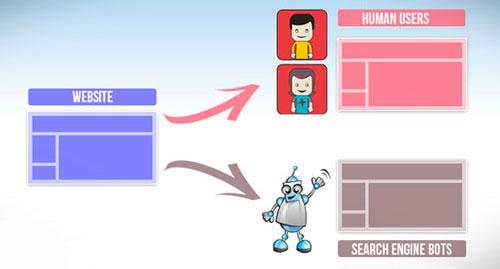 Cloaking- پنهان سازی اطلاعات سایت برای ربات ها